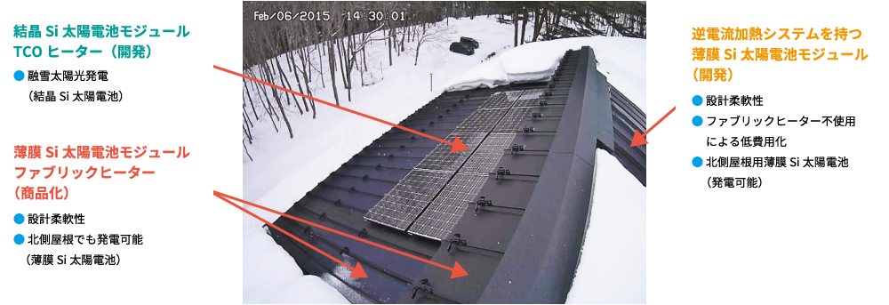 Zero Disasters with Solar Power Generation System Equipped with Snow Melting Function! Contributes to Safe and Secure Living in Regions with Heavy Snow!